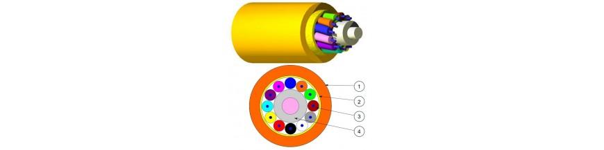 Echipamente pasive de fibra optica